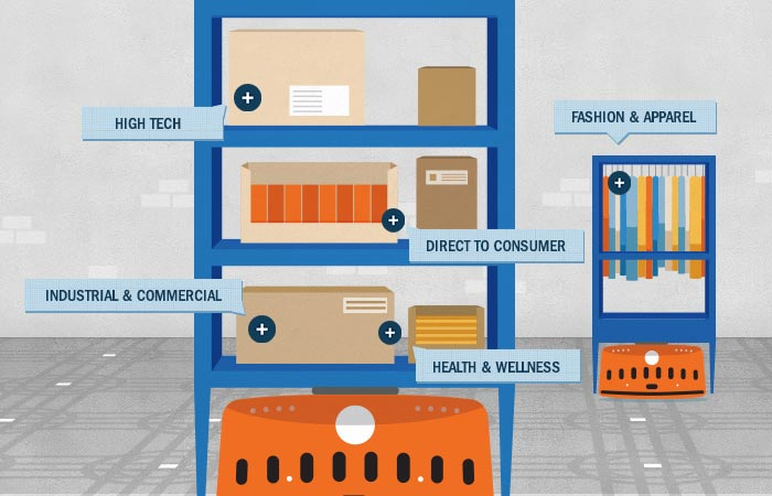 Think Logistics works with many different industries.